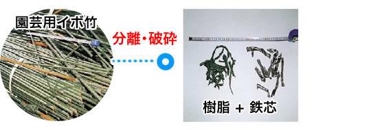 園芸用イボ竹 分離・破砕事例